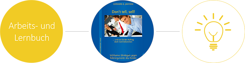 buch-dont-tell-sell